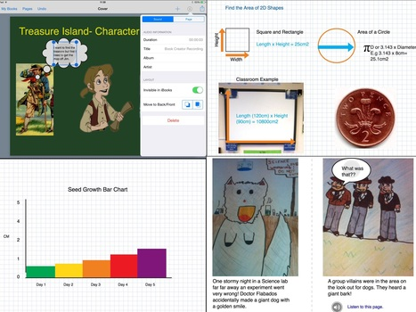 Shapes, lines and Paper Styles in Book Creator - May 2015 | iPad Teachers Blog | Scoop.it