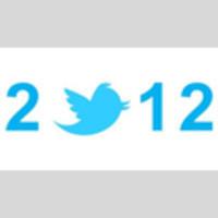 Il 2012 di Twitter | Social Media War | Scoop.it