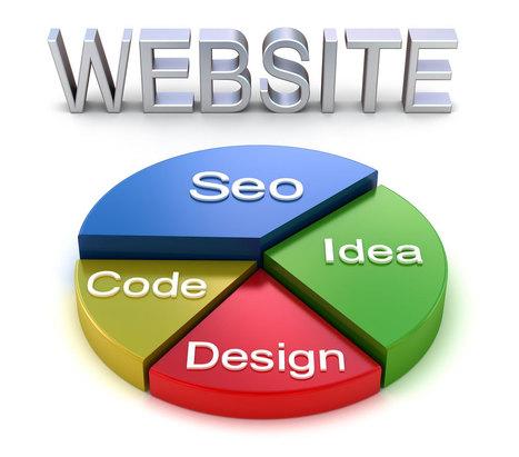 Website Design Online Along With  Joomla Web Design | Website Design | Scoop.it
