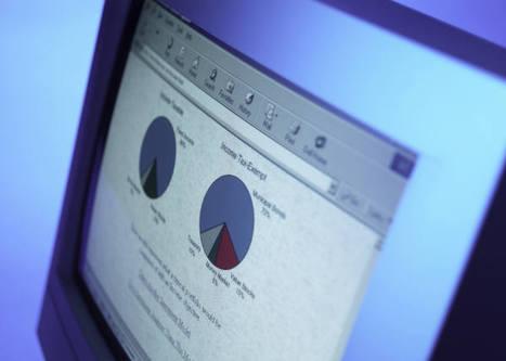 6 raisons de mettre sur pied un tableau debord | Intelligence d'affaires | Scoop.it