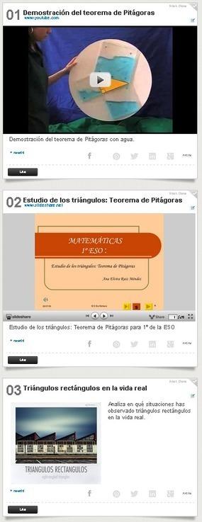 Learnist | Observatorio Tecnológico | Herramientas Educativas 2.0 | Scoop.it