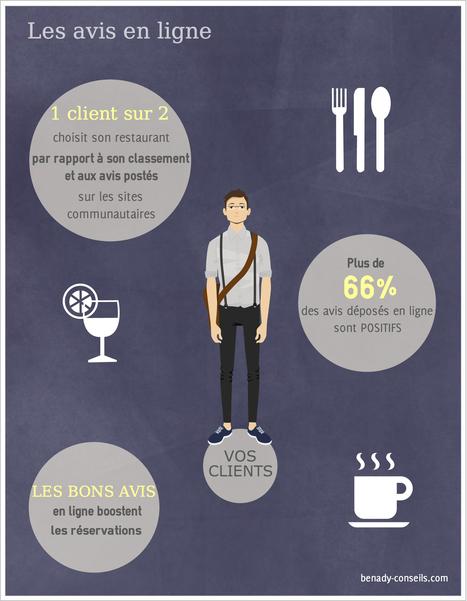 5 clés pour remplir votre restaurant grâce à internet   Gastronomie digitale   Scoop.it