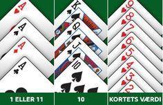 Hoe online Spielautomaten Spelen  | Online  Spielautomaten, casino spielautomaten  zum Spielen und Gewinnen online nutzen  spielautomaten kostenlo | denet2bet | Scoop.it