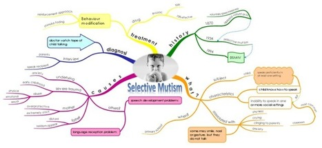 Selective Mutism free mind map download | Mental Health Matters Children & Young People (CYP) Parents & Carers | Scoop.it