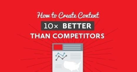 Infographie: comment créer du meilleur contenu que ses concurrents ? | Communication pour TPE - PME | Scoop.it