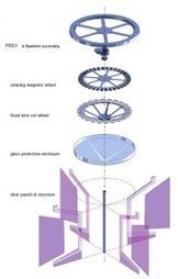 De l'énergie renouvelable grâce à une porte révolutionnaire !   Urbanisme   Scoop.it