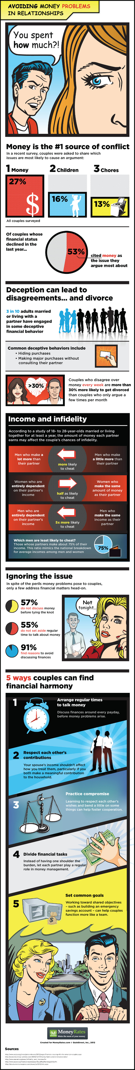 Avoiding Money Problems In Relationships (Infographic) | Business ... | The Money Couple | Scoop.it