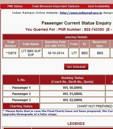 Indian Railways PNR Status Check Online - RUNNING STATUS OF TRAIN | Complete Entertainment Package Reality TV Shows, Gossips About Bollywood Celebrity, TV, Bigg Boss Reality Shows, Daily Soaps www.tv-duniya.blogspot.com | Scoop.it