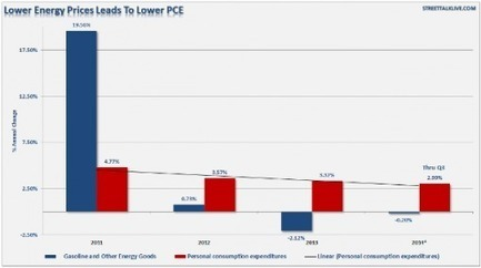 Oil Price Blowback: Is Putin Creating a New World Order? - Center for Research on Globalization | Hot of the press | Scoop.it