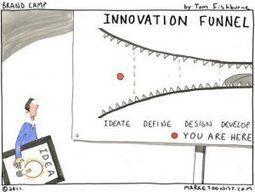 Votre innovation a t'elle du poil au menton ? | Economie de l'innovation | Scoop.it