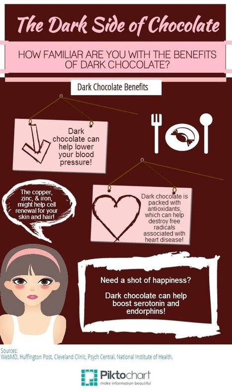 » The Dark Side of Chocolate - Your Body, Your Mind   Fairly Traded News   Scoop.it