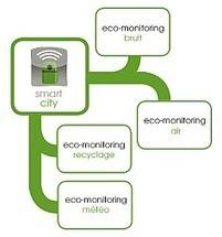 Matériel › m2ocity lance 3 solutions pour la maîtrise de la qualité de l'air et du bruit en ville › GreenIT.fr | M2M Ecosystem | Scoop.it