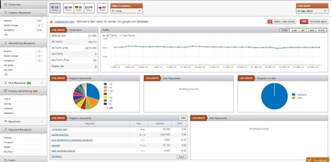 SEMRush: SEM Tool for Keyword Research And Competitors Analysis | WordPress and Web Design | Scoop.it