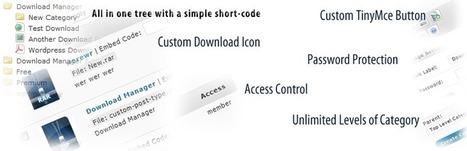 Best File and Document Management Plugin for WordPress - WP Eden | Premium WordPress Plugins | Scoop.it