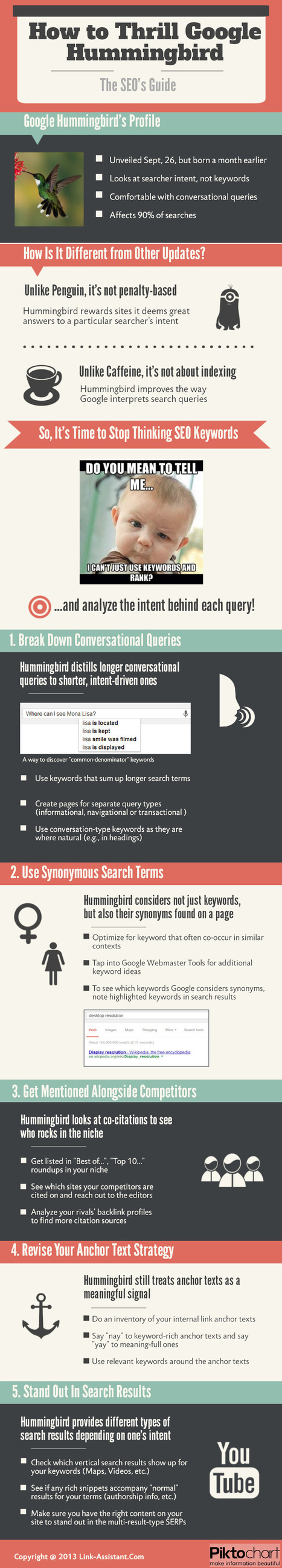 INFOGRAPHIC - How to Thrill Google Hummingbird | Social Media | Scoop.it