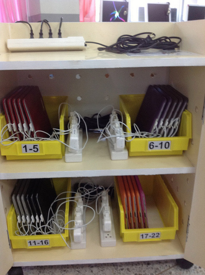 iPad cart complete | iPADS EN EDUCACIÓN | Scoop.it