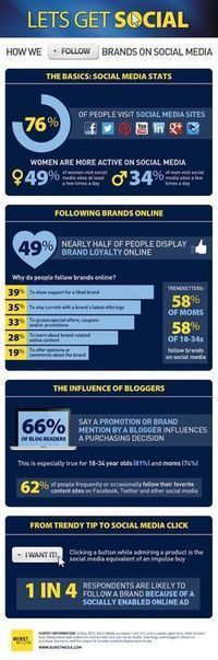Are You Being Watched Online?   Digizen2013   Scoop.it