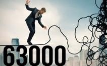 Les entreprises face à l'incertitude : comment transformer les ... - Economie Matin | Agilité et Entreprise | Scoop.it