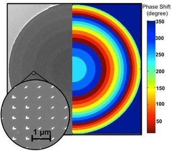 First flat lens that focuses light without distortion | Amazing Science | Scoop.it