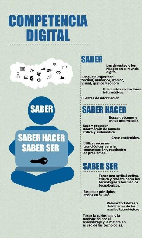 Competencia Digital. Saber Hacer y Saber Ser | Simulación Empresarial 2.0 | Scoop.it