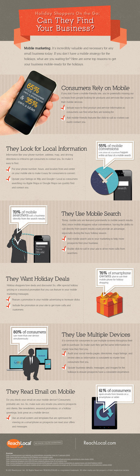 Infographic: Why Your Business Should be Mobile-Ready for the Holidays - Marketing Technology Blog | OIRMS Small Business Marketing | Scoop.it
