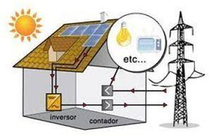 La democratización de la energía gracias a la fotovoltaica y la minieólica: el Balance Neto.   energía tibt   Scoop.it