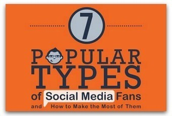 Infographic: How to turn social media fans into engaged customers | Communication Advisory | Scoop.it