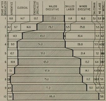 Vintage charts in Excel: bar chart with highlight - E90E50fx | FrankensTeam's Excel Collection | Scoop.it
