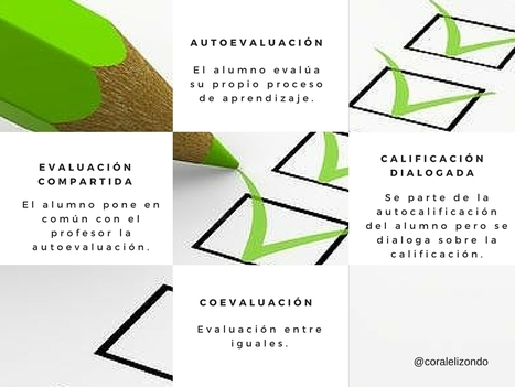 Evaluación auténtica | Educar, innovar, compartir | Scoop.it