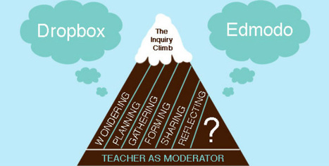 "Agents of Change: Facilitating Inquiry Based ""Mobile"" Learning 