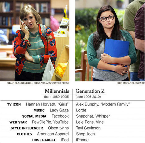Move Over, Millennials, Here Comes Generation Z - The New York Times | Digital Culture | Scoop.it