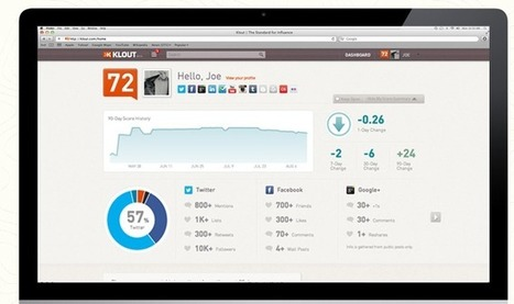 Klout Updates Scoring Algorithm, Design, and Features | Debra's Social Media Resources | Scoop.it
