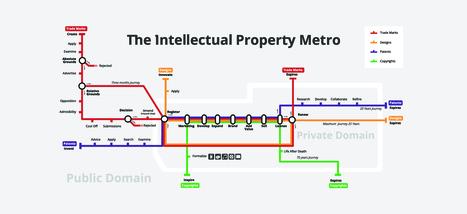 Le plan du métro de la Propriété Intellectuelle | SketchLex – Infographies juridiques | Library & Information Science | Scoop.it