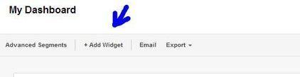Google Analytics Just Added New Time Saving Widgets   Social Media, SEO, Mobile, Digital Marketing   Scoop.it