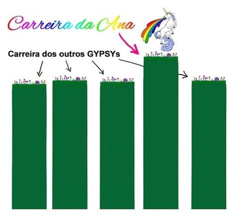 Porque os jovens profissionais da geração Y estão infelizes | GESTÃO DE PESSOAS | Scoop.it