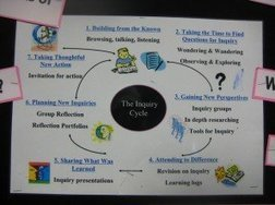 Inquiry in the Classroom: 7 Simple Tools To Get You Started | Edudemic | Better teaching, more learning | Scoop.it