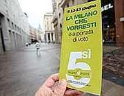 Acqua e nucleare, ma anche Ecopass e Navigli: Milano verso l ... - Corriere della Sera | #chinonvota | Scoop.it
