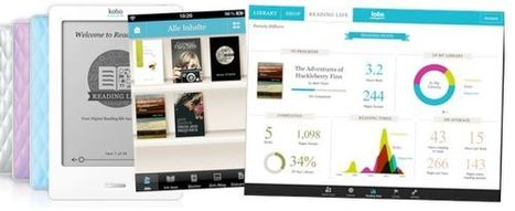 Kobo startet deutschen E-Book-Shop - buchreport.de -Nachrichten | Publishing 2.0 | Scoop.it