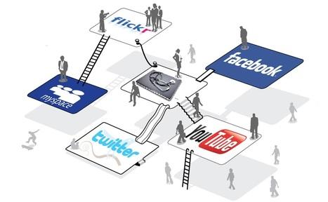 Leveraging Social media to transform healthcare   Digital Marketing   Scoop.it