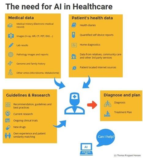 Yolo Health : un « distributeur » de santé pour compenser le manque de médecins en Inde | GAFAMS, STARTUPS & INNOVATION IN HEALTHCARE by PHARMAGEEK | De la E santé...à la E pharmacie..y a qu'un pas (en fait plusieurs)... | Scoop.it