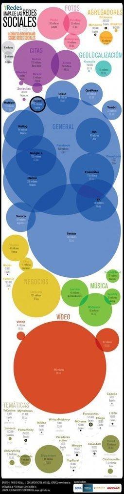 Mapa de las redes sociales versión 2 #infografia #infographic #socialmedia   Educación a Distancia y TIC   Scoop.it