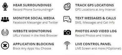 Mobile Spy Software – Cell Phone spy Reviews | Mobile Monitoring ... | Gps tracking free with copy9 | Scoop.it