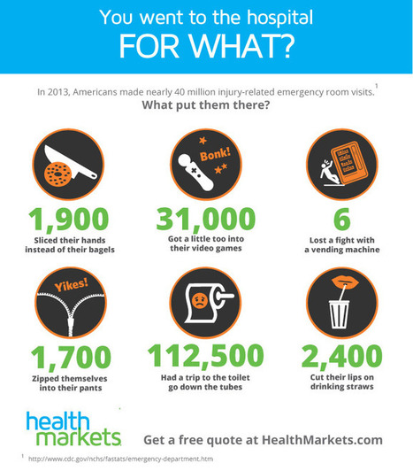 You Went to the Hospital For What?! [INFOGRAPHIC] - HealthMarkets | Healthcare | Scoop.it