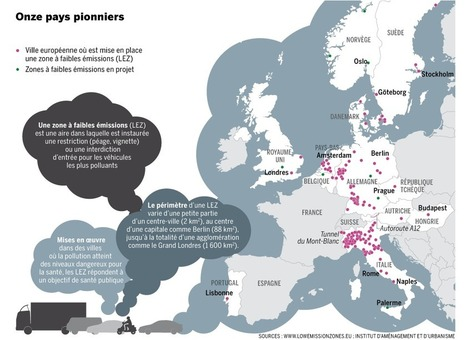 Pollution atmosphérique : onze pays pionniers en Europe | Institutionnels | Scoop.it