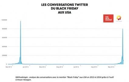 #BlackFriday : 3 fois plus de conversations   MI Topic   Scoop.it