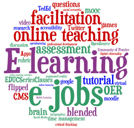 Online Teaching & Blended Learning: Tag-Cloud of Articles on Scoop.it | Blogging and Web 2.0 for Secondary Schools | Scoop.it