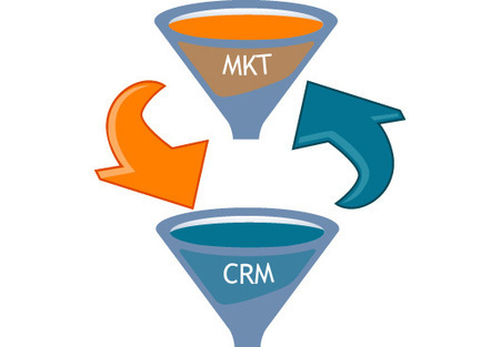 9 Razones para usar un CRM: PYMES | Marketing PYME | Customer Relationship Management (CRM) | Scoop.it