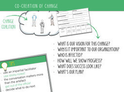 How to Create Your Own Change Canvases | Lean Change ... | Improving Organizational Effectiveness & Performance | Scoop.it