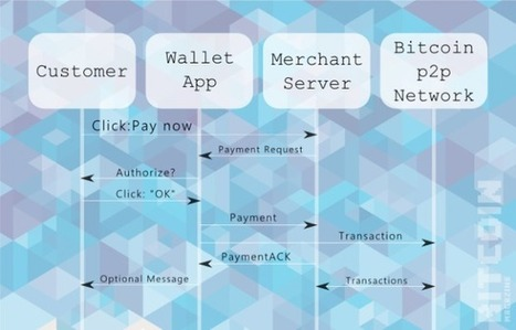 Bitcoin Payment Protocol Explained - Bitcoin Magazine | BITCOIN and other coin. | Scoop.it