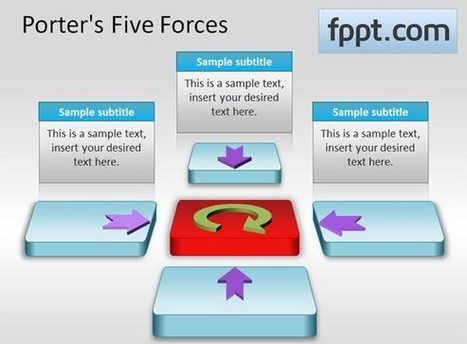 Porter's 5 Forces PowerPoint Template | PowerPoint Presentation | Marketing | Scoop.it
